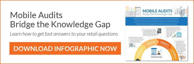 What Are the Top Challenges Suppliers Face with Retailers?