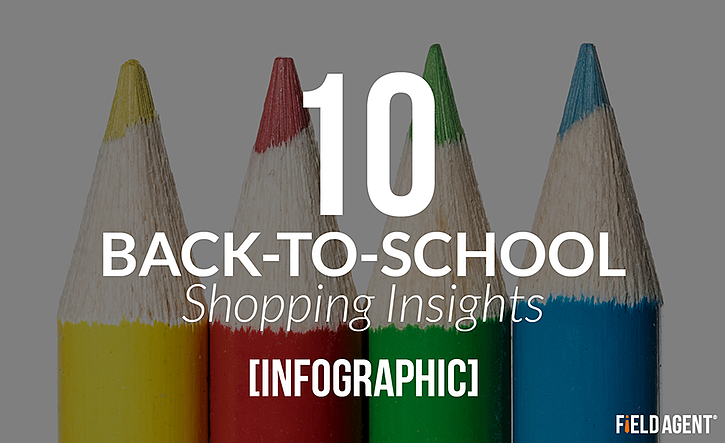 10 Insights that make the grade: Back to School Shopping with 500 Moms Infographic