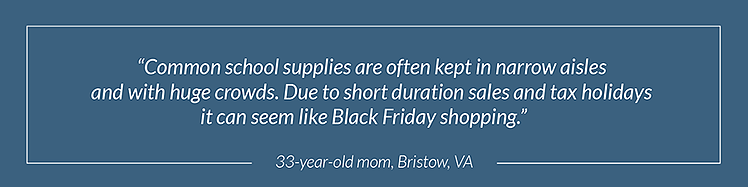 """Common school supplies are often kept in narrow aisles and with huge crowds. Due to short duration sales and tax holidays it can seem like Black Friday shopping."" - 33 year-old mom, Bristow, VA"