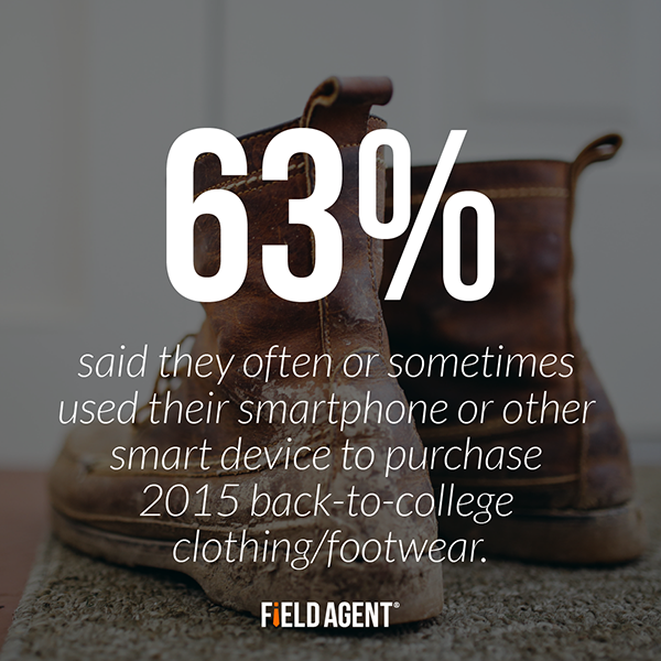 63% of college students said they often or sometimes used their smartphone or other smart device to purchase 2015 back-to-college clothing/footwear.