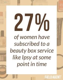Beauty Box Service Subscription