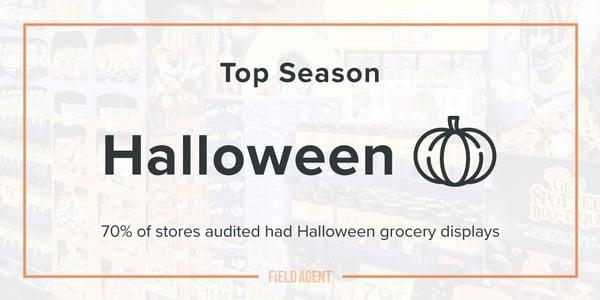 Seasonal Display Gallery Top Season