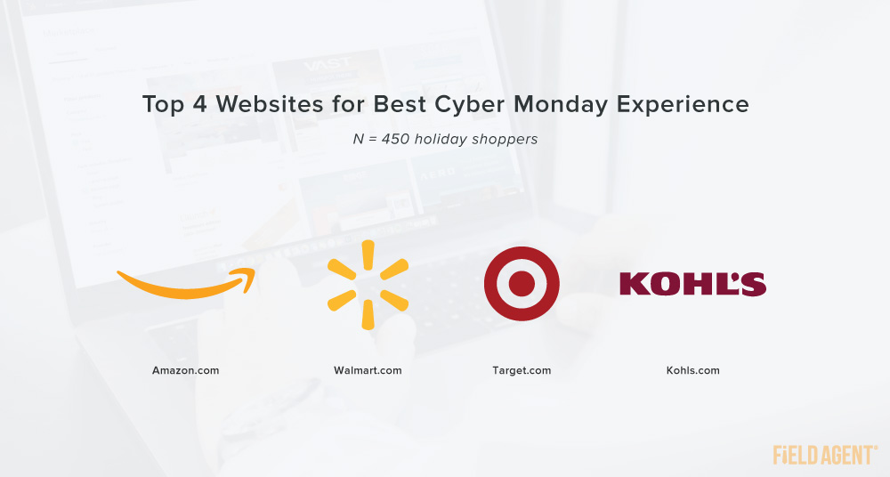 top 4 Cyber Monday websites