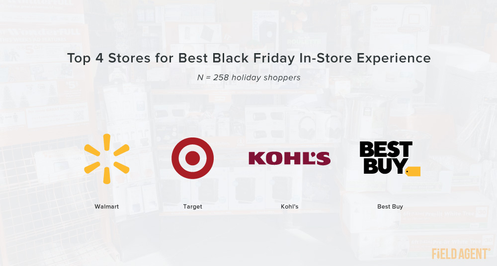 top 4 Black Friday stores