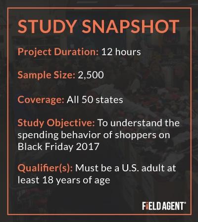 Black Friday 2017 Study Snapshot