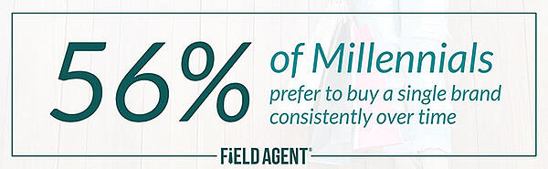 millenials prefer single brand