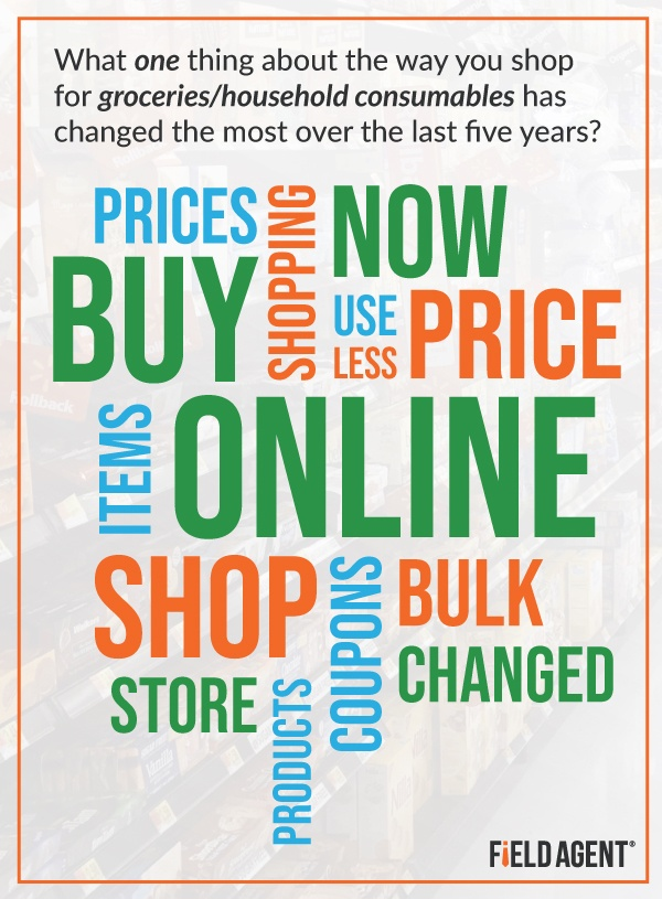 Category-Management-Insight-Wordcloud