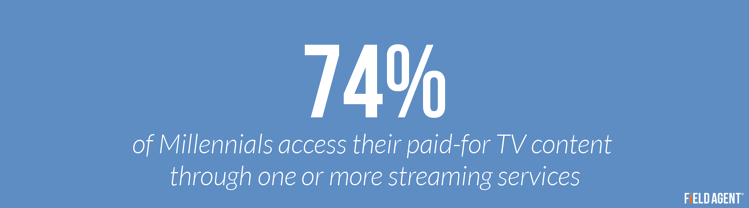 74% of Millennials access their paid-for TV content through one or more streaming services