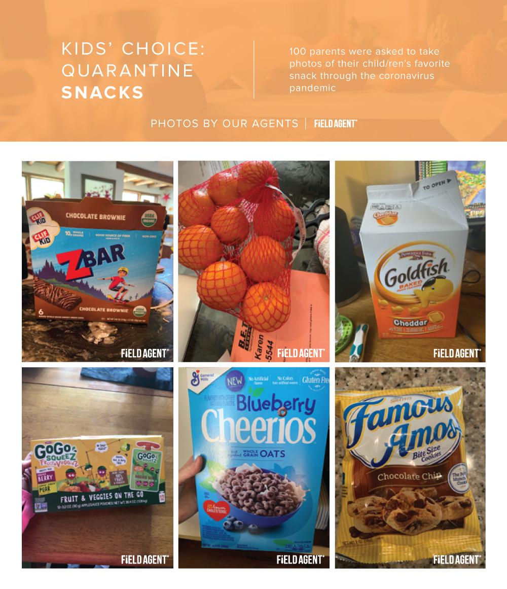 Coronavirus Shopping for Kids Quarantine Snacks Agent Photo Gallery