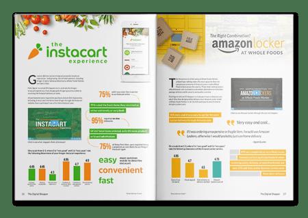 The Digital Shopper: Special Report