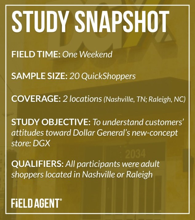 Dollar General's new store DGX: Study Snapshot