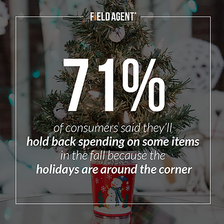 71% of consumers said they'll hold back spending on some items in the fall because the holidays are around the corner