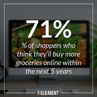71% of shoppers think they will buy more groveries online within the next 5 years