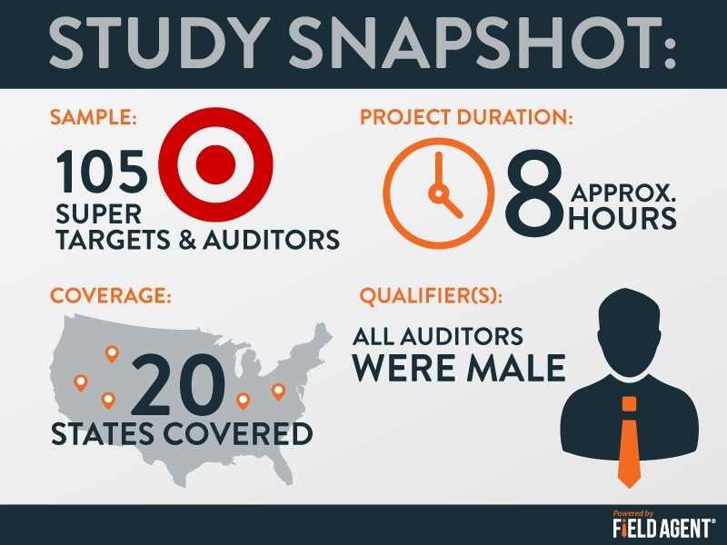 Harry's Study Snapshot
