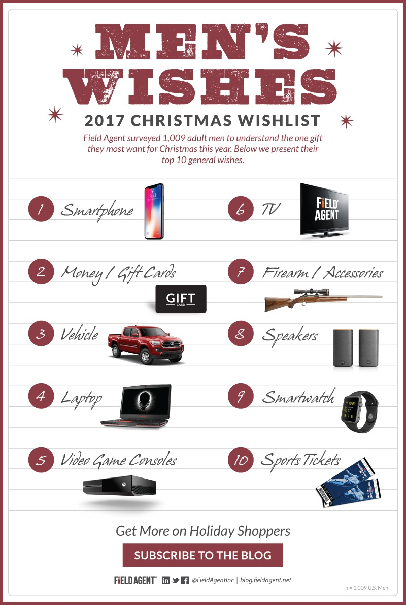 gift wishes 2017 what men really want for christmas