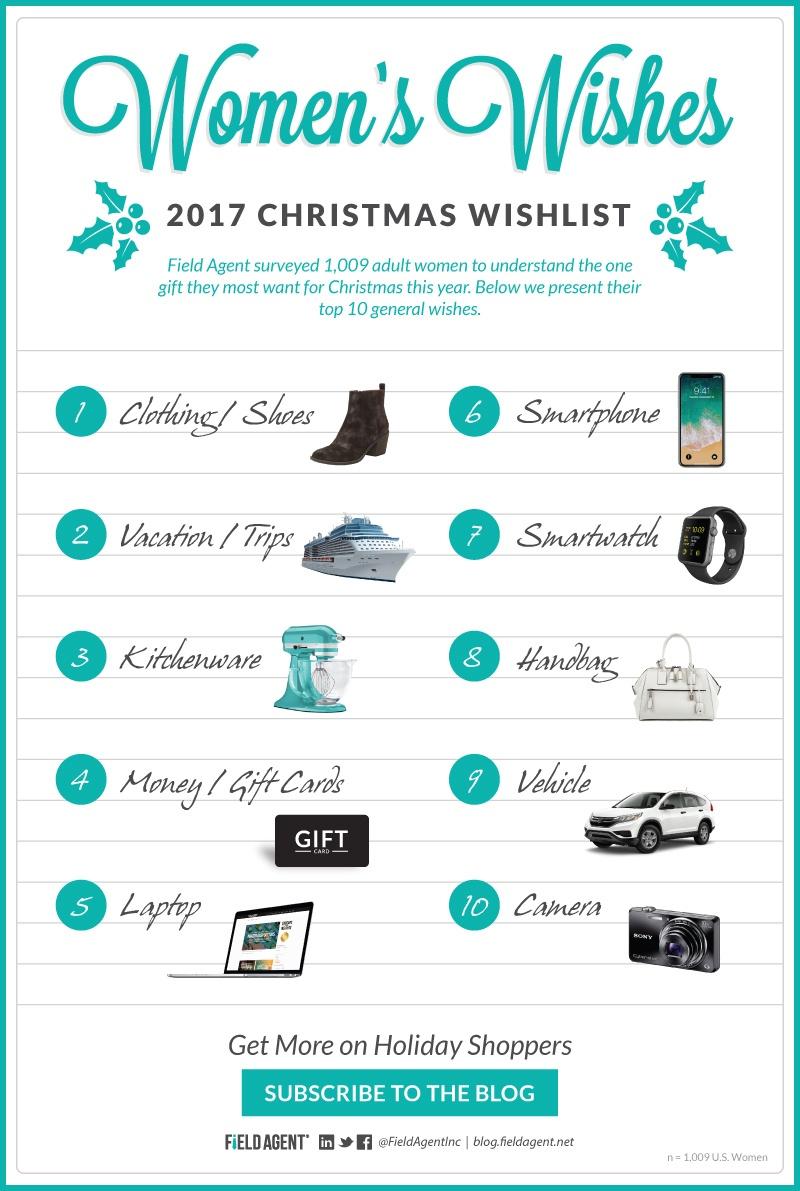Women's Wishes - 2017 Christmas Wishlist