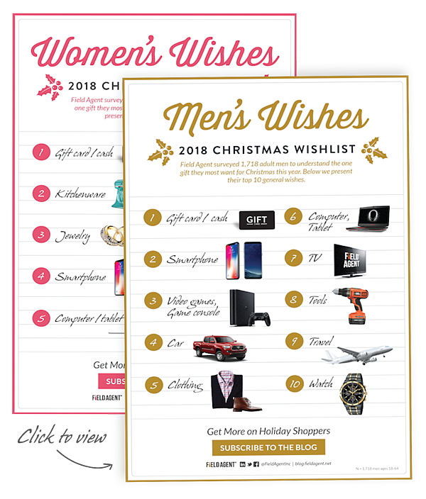 Men and Women 2018 Christmas Wishlist