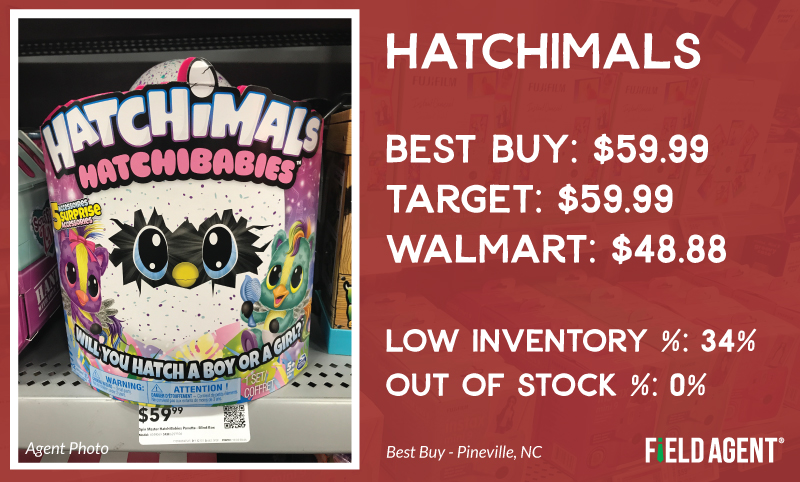 Holiday Price Check Hatchimals