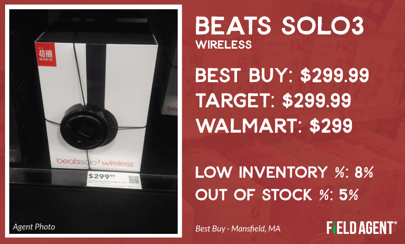 Holiday Price Check Beat Solo3