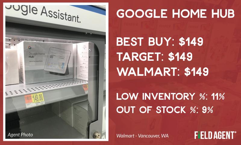 Holiday Price Check Google Home Hub