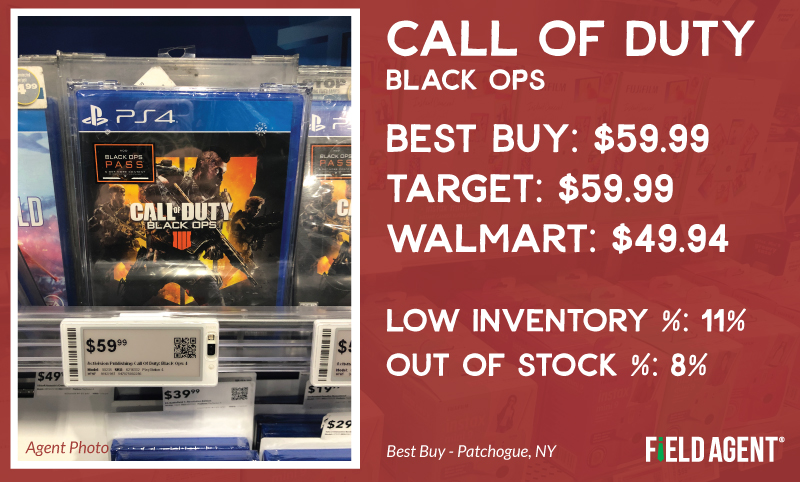 Holiday Price Check Call of Duty