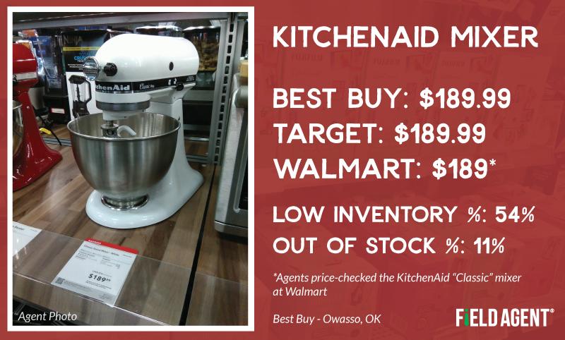 Holiday Price Check KitchenAid Mixer