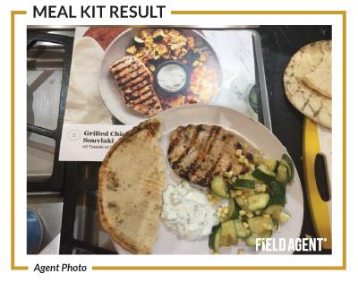 Meal Kit Result