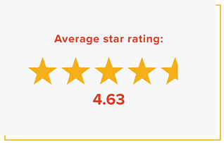 My Brother's Salsa Average Star Rating