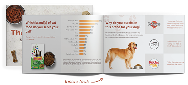 Pet Food Study Download