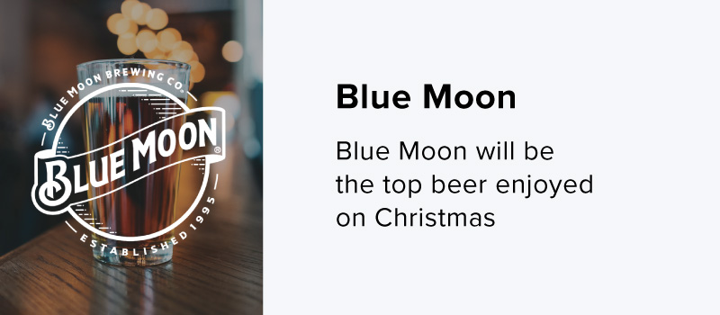 Top Beer Brand - Blue Moon