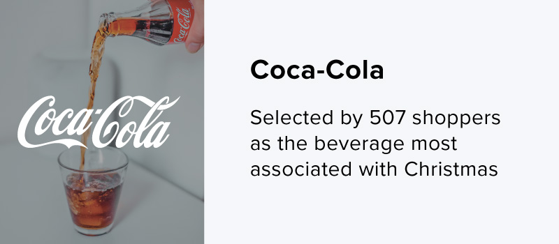 Top Beverage Brand - Coca-Cola