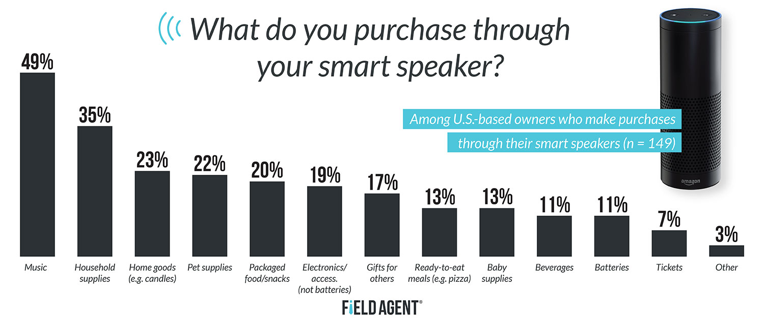 Smart-Speakers-Products