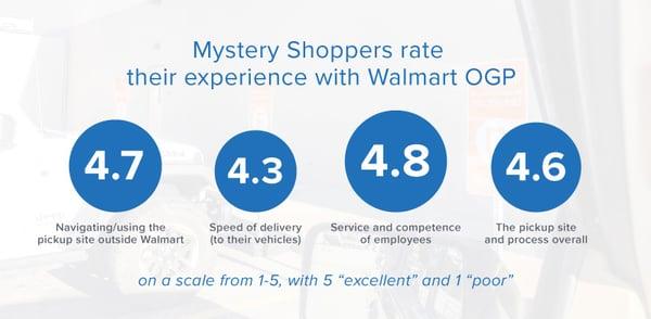 Walmart Alcohol OGP Experience