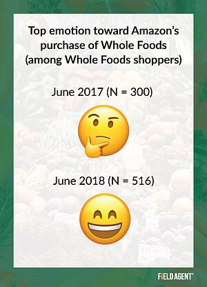 Top Emotions Amazon Purchase Whole Foods