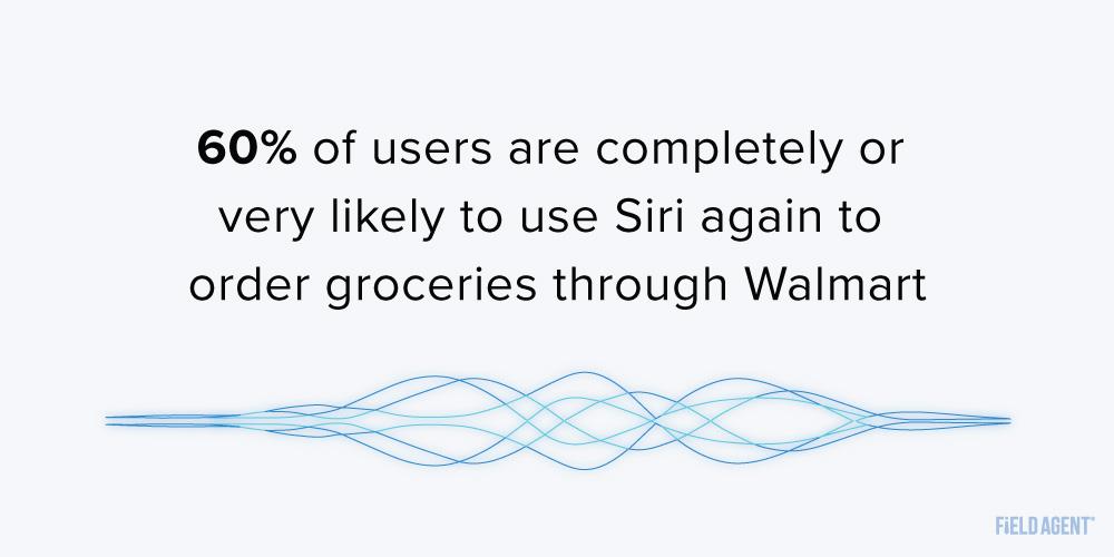 Walmart Siri Statistics