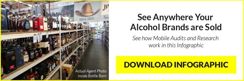 Get Customer Insights on Your Alcohol Brands, See how mobile audits and research work in this infographic