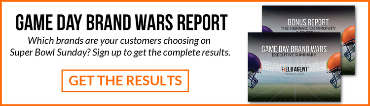 Game Day Brand Wars Report - Sign Up to get the complete results from Super Bowl Sunday