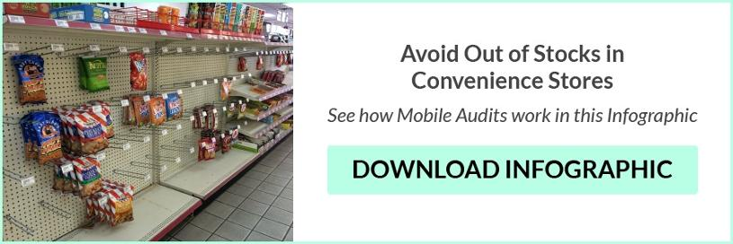 Avoid Out of Stocks in Convenience Stores, See how mobile audits work in this infographic