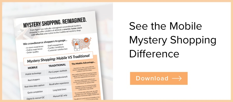 Mystery Shopping. Reimagined. One-Pager Download