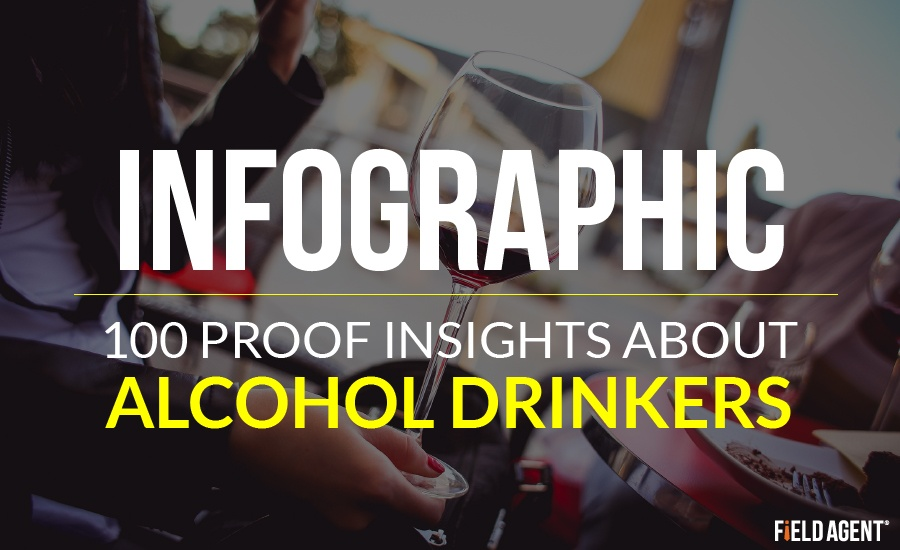 Infographic, 100 proof insights about alcohol drinkers