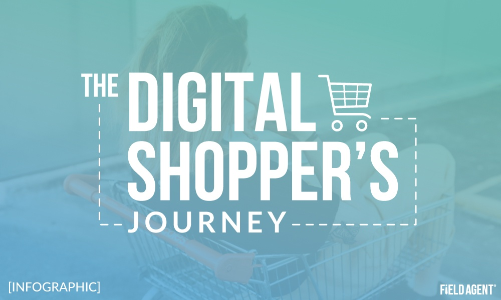 The Digital Shopper's Journey: Infographic