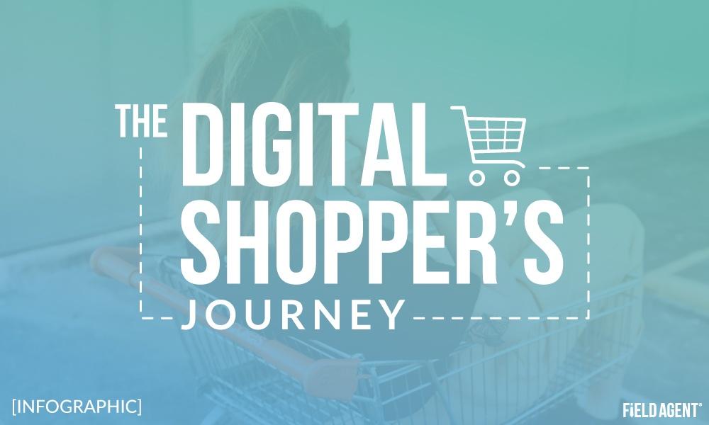 The Digital Shopper's Journey: Infographic