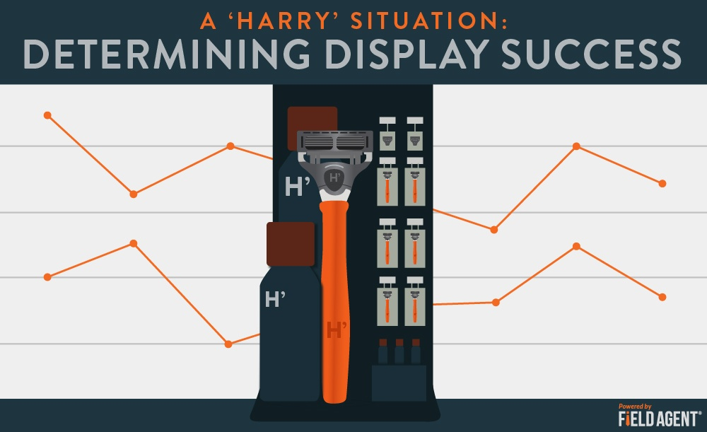 A 'Harry' Situation: How to Determine Display Success