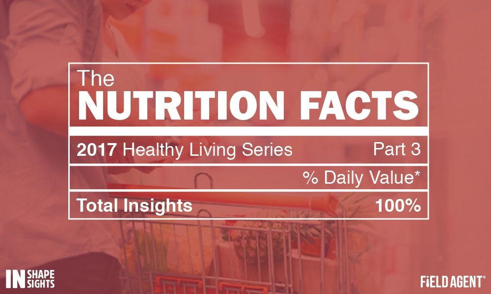 The Nutrition Facts: 2017 Healthy Living Series [Food & Beverage]
