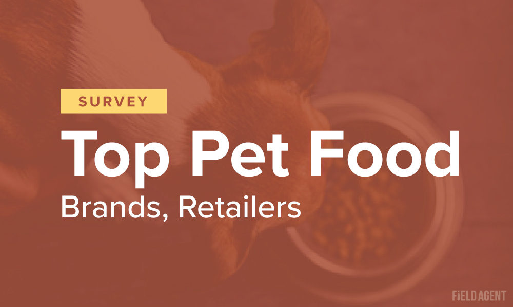 Survey Reveals Top Pet-Food Brands, Retailers among Dog & Cat Owners