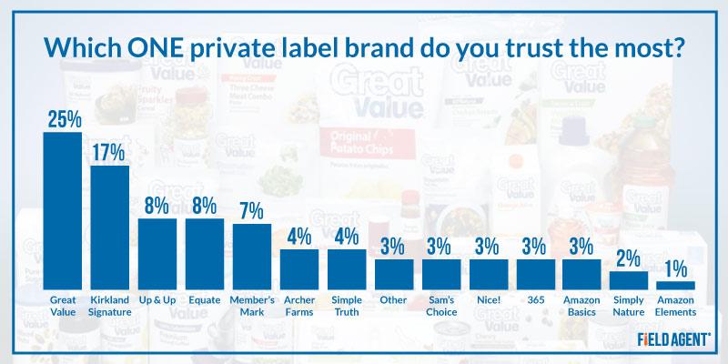 Private-Label-Graph3.jpg