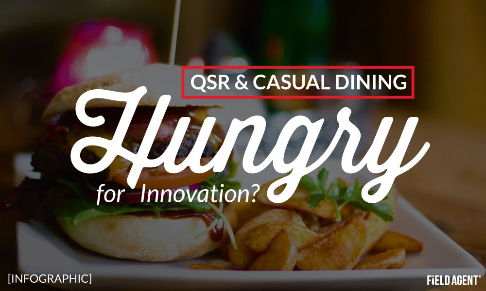 Are Americans Hungry for Innovation? QSR & Casual Dining