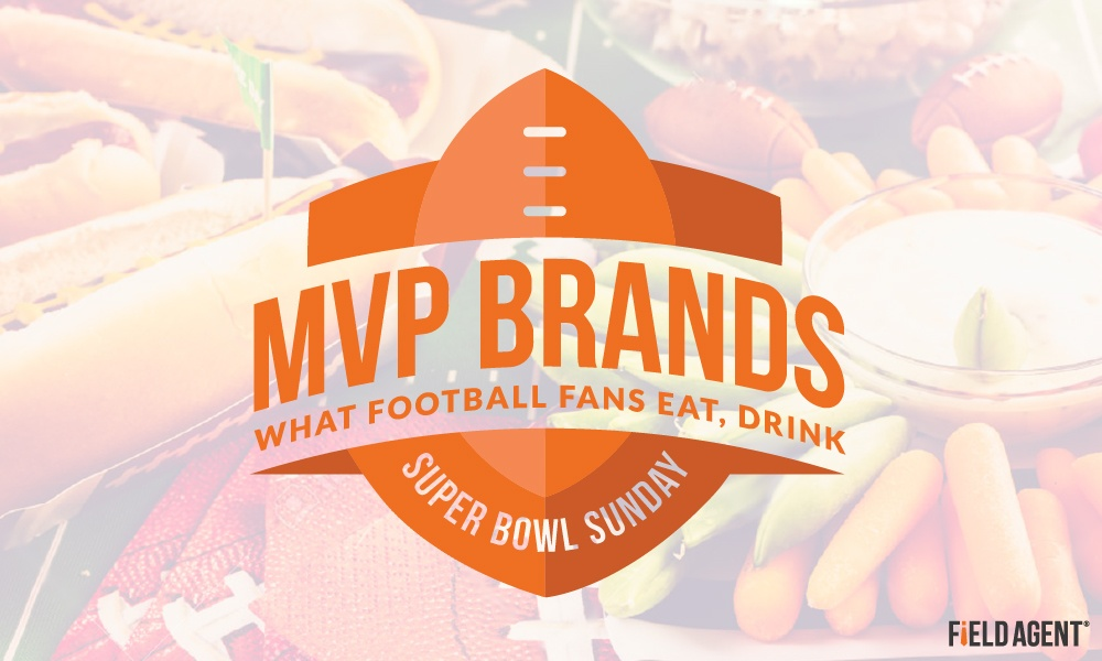 MVP Brands: What Football Fans Eat, Drink SUPER BOWL Sunday [Survey]