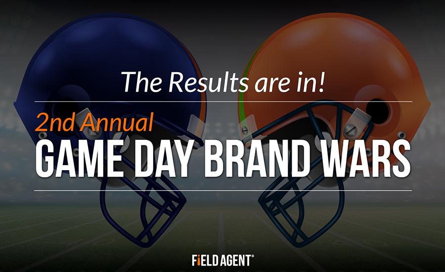 Special Report: Which Brands & Retailers Won Super Bowl 50? [Survey]